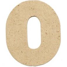 MDF cijfer 0
